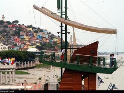 De Mancora a Guayaquil